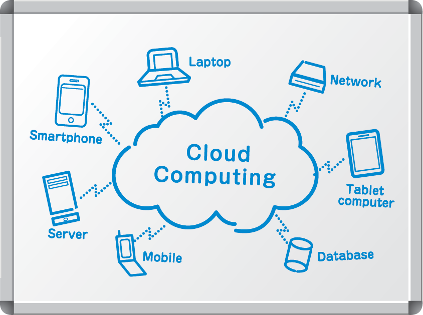 cloud-computing-whiteboard